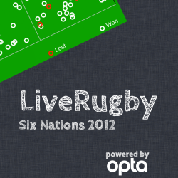 Live Rugby apps